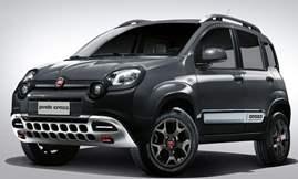 1_578_872_0_100_http___cdni.autocarindia.com_ExtraImages_20180326102736_Fiat-Panda_Cross-2017