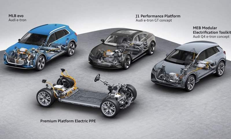 أودي تتعاون مع شركة صينية لإنتاج سيارات كهربائية