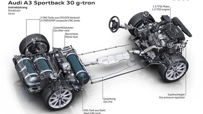 Audi A3 Sportback 30 G-Tron 2